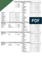 Uitslagen en Standenlijst 2012-03-03