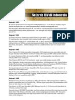 Sejarah Hiv