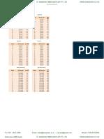 RSM_LPD Price List 2011