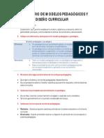 Cuestionario Modelos Pedagógicos y diseño curricular para el examen