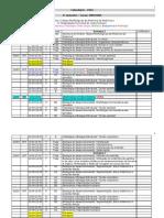1osem-organizaçãofuncional-25fev10