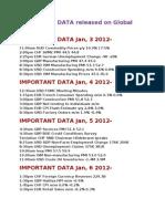 Forex Data6m