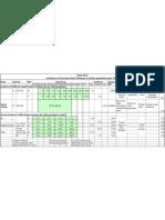 NMH Resources CVD Table 1-2 (CHD)