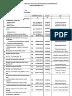 Rencana Umum Pengadaan 2012 Sekretariat DPRD