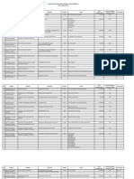 Rencana Umum Pengadaan 2012 Dinas Pertanian
