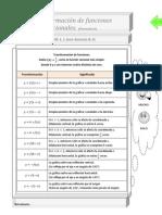 Formulas de transformación de funciones y aplicación a racionales