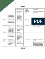 Vocabulary List Week 2