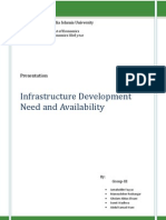 Infrastucture Development Need and Availability