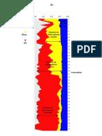 Método Calculo de Movilidad Hidrocarburos Grafica