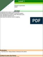 Skill Dicitonary of 6 Basic Knowledge (Common Skill)