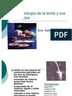 Microbiologia de La Leche y Susu Roductos
