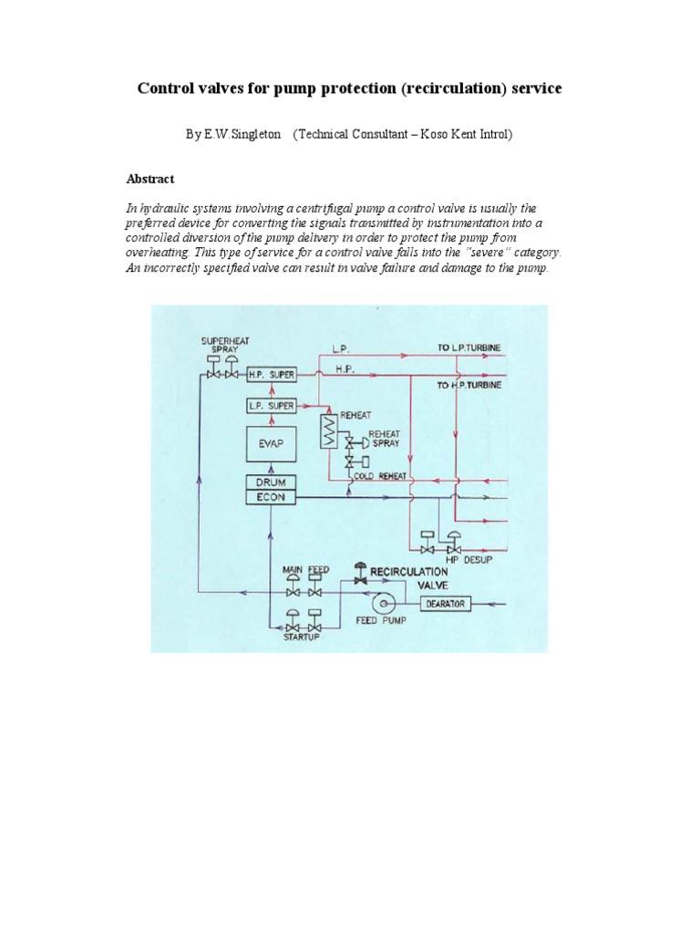 Vw1004 Control Koso | Valve | Pump