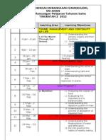Annual Lesson Plan Sc f22012