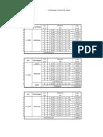 Estimasi Biaya Tugas Besar Rizkard PNL