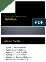 Tadabur Surah Nuh