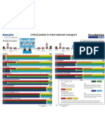 Incoterms 2010 Critical Points Overview
