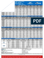 Tabela Amil Pf Novembro - 2008