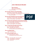 Athletic Program Phases
