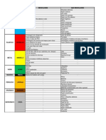Lista de coleta seletiva em Palmas/TO
