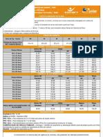 Tabela Dix Saude Pme Novembro - 2008