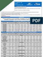 Tabela Maritima Pme Novembro - 2008