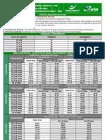 tabela_medicol_pme_novembro_-_2008