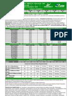Tabela Samcil Co Participacao Pme Novembro - 2008
