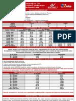 Tabela Santa Helena Pme Novembro - 2008