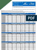 Tabela Sul America Hospitalar Pme Novembro - 2008
