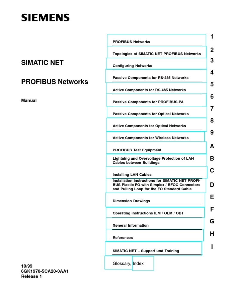 Siemens Profibus Network Manual | Network Topology | Computer Network
