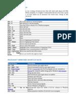 basic shortcut keys (microsoft products)