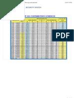 Philippine SSS Rates Schedule