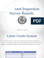 2012 NYC City Council Restaurant Inspection Survey results