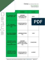 2ºAF-B OLMO RUIZ ACTIVIDAD TOP FONDOS DE INVERSIÓN