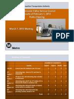 Orange Line Operating Plan