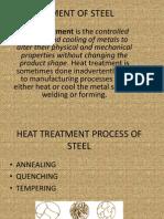 Heat Treament of Dolf