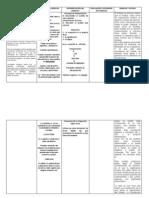 Conceptos jurídicos fundamentales LIC LAURA