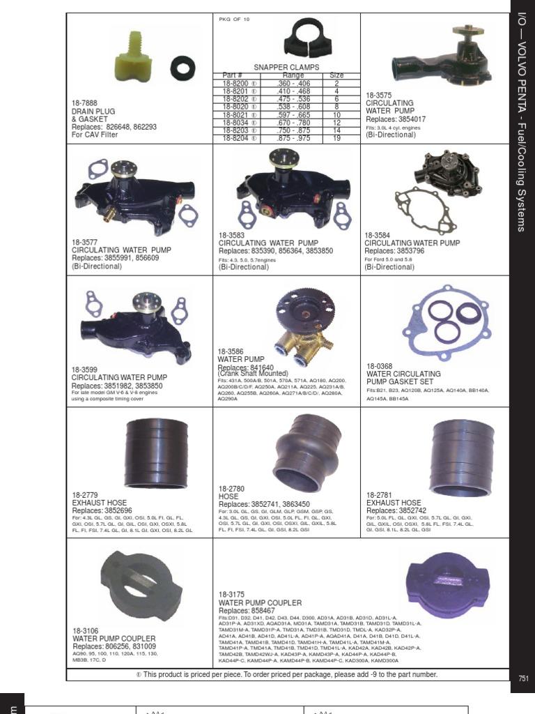 volvo cooling system parts rh es scribd com