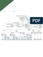 SAP MRP Strategy Parameter