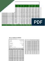 Lease Amortization Schedule