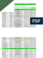 ОФИЦИАЛЬНЫЙ ПРАЙС-ЛИСТ с 01.02.2011 (с дополнениями и изменениями от 06.02.2012)