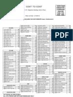 Pricelist Pc Parts