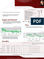 Portsmouth NH Real Estate Sales Report