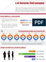 SERVIR InfografiaGenero Marzo2012 VF