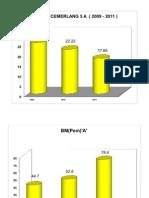 keputusan UPSR 2007 - 2011