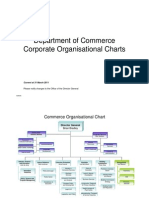 Commerce Organisational