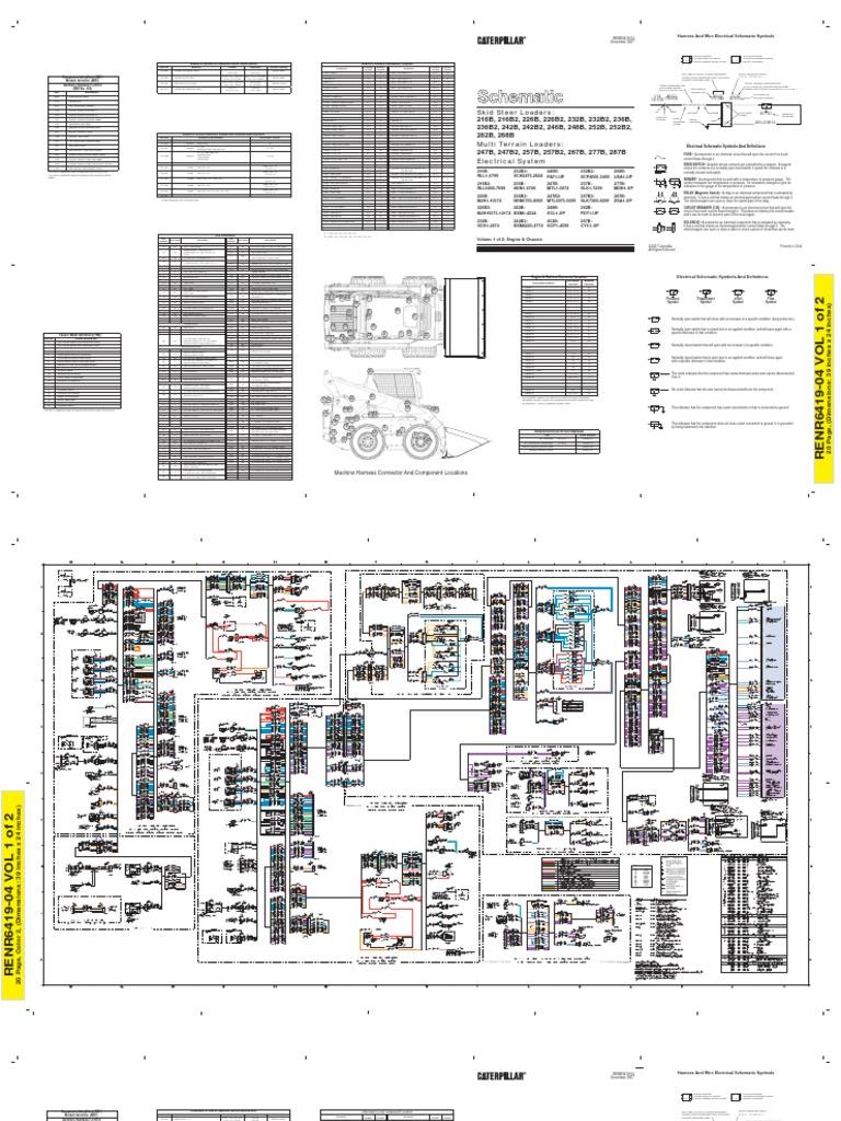 Caterpillar 226B Wiring Diagram   Electrical Connector   SwitchScribd