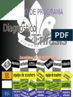 CiclodePrograma