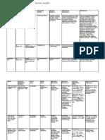 Lk 8_izvedbeni Nastavni Plan i Program_2010._2011.