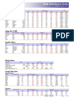 Daily Investment Guide 9 March 2012
